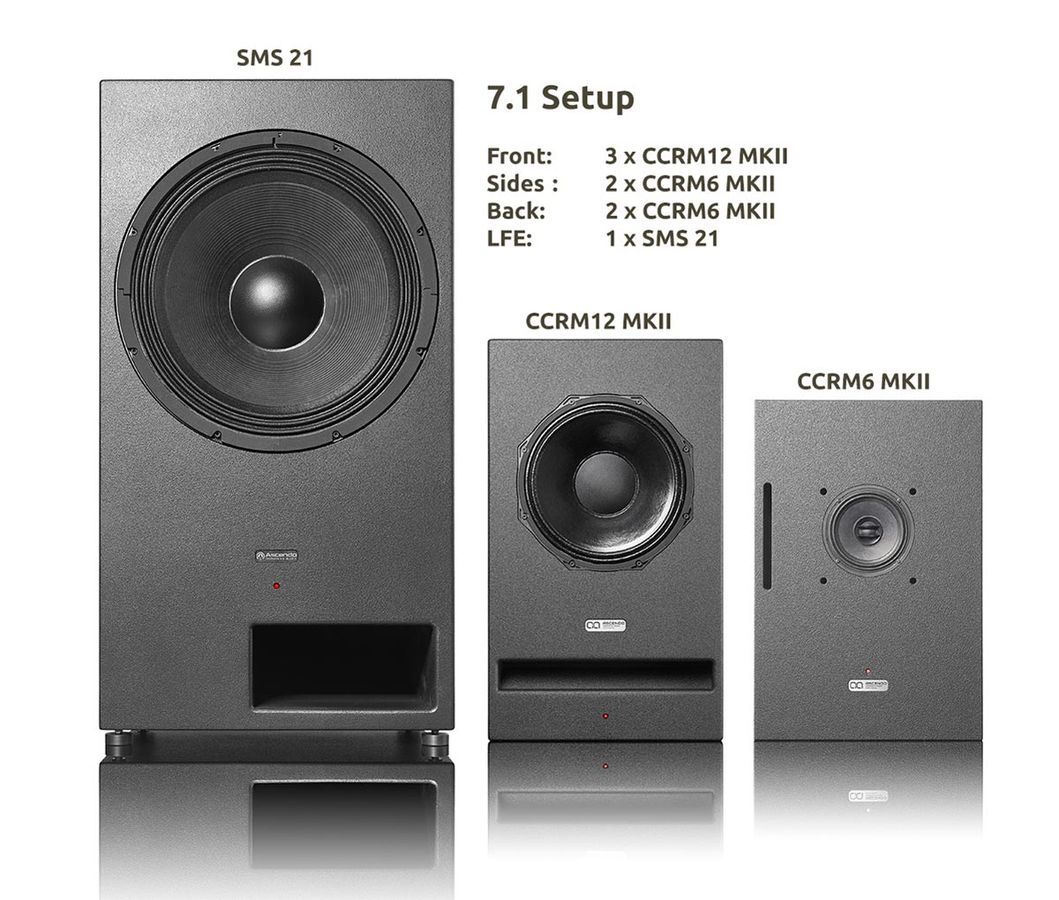 Fully active ASCENDO 7.1 home theater system